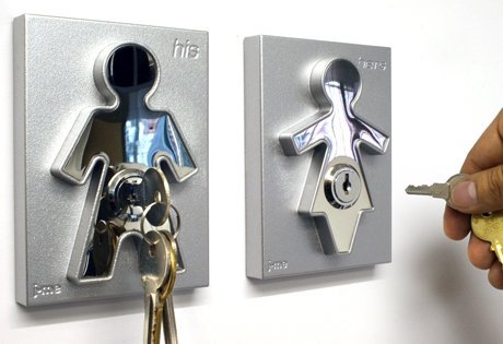 mr and mrs smith keyholders